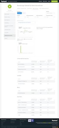 kununu_insights_faktor_drilldown_small.png