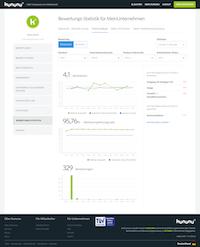 kununu_insights_trend_analyse_small.png